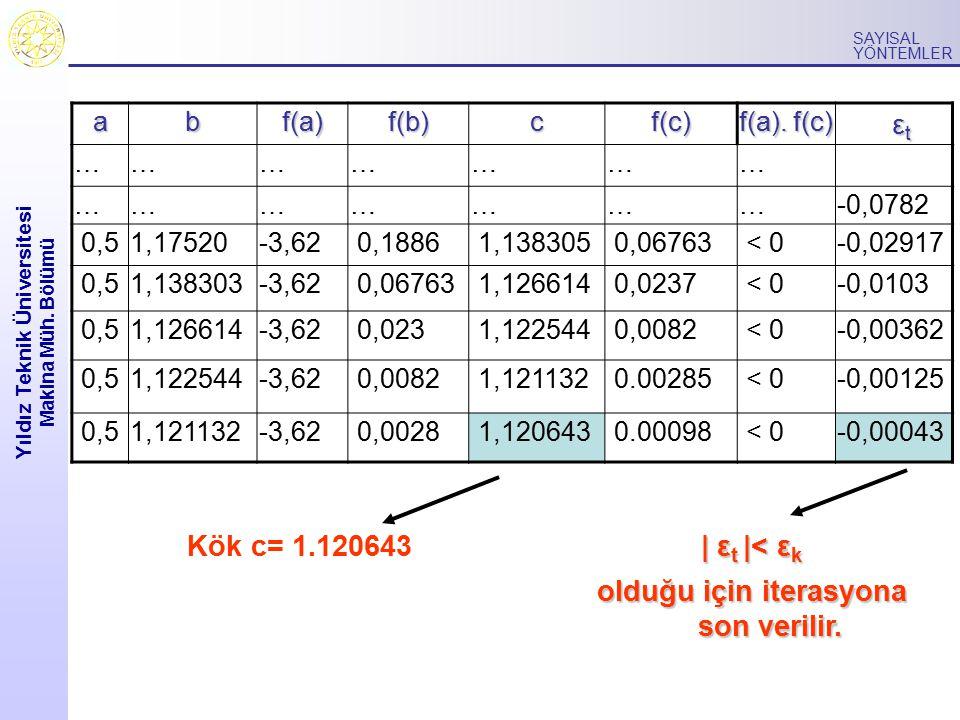 Yıldız Teknik Üniversitesi Makina Müh. Bölümü SAYISAL YÖNTEMLERabf(a)f(b)cf(c) f(a). f(c) ε t ε t ………………… …………………-0,0782 0,51,17520-3,62 0,1886 1,1383