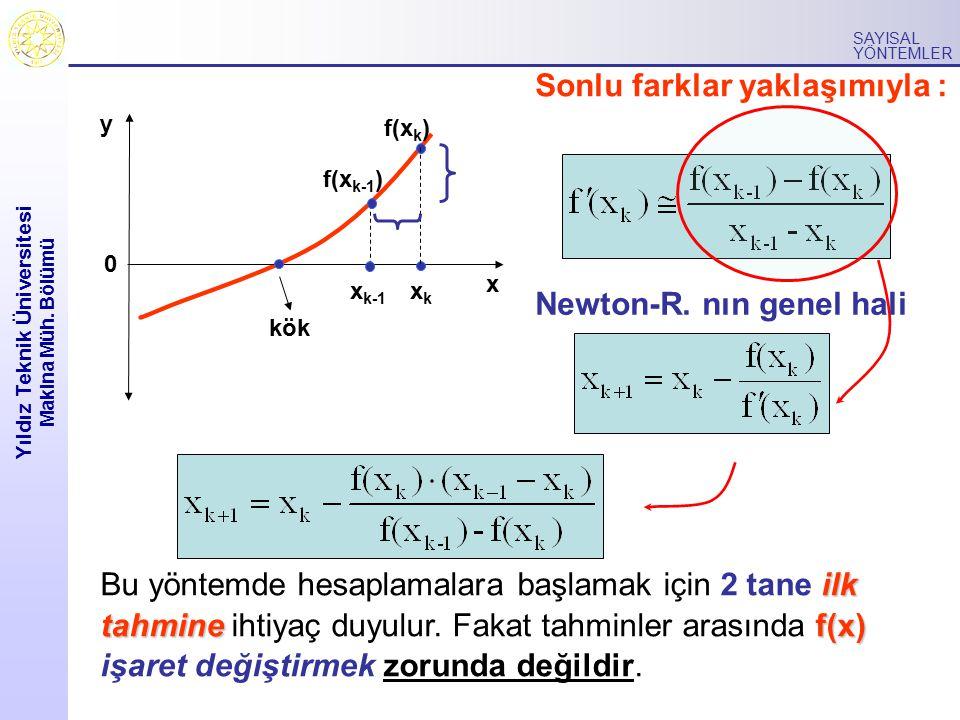 Yıldız Teknik Üniversitesi Makina Müh. Bölümü SAYISAL YÖNTEMLER 0 y x kök f(x k ) f(x k-1 ) xkxk x k-1 ilk tahminef(x) Bu yöntemde hesaplamalara başla