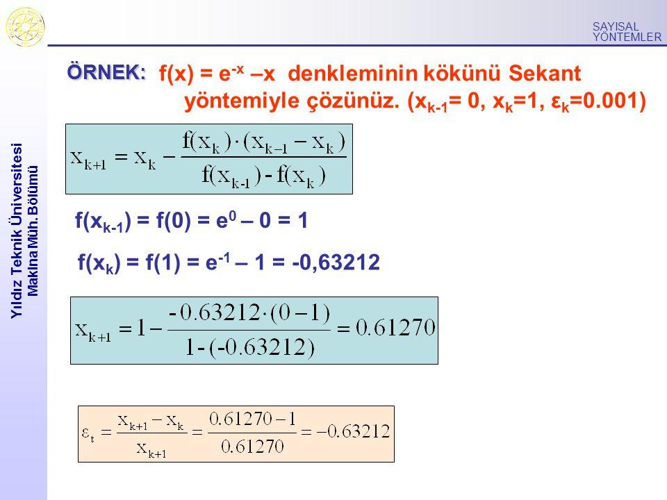 Yıldız Teknik Üniversitesi Makina Müh. Bölümü SAYISAL YÖNTEMLER f(x) = e -x –x denkleminin kökünü Sekant yöntemiyle çözünüz. (x k-1 = 0, x k =1, ε k =