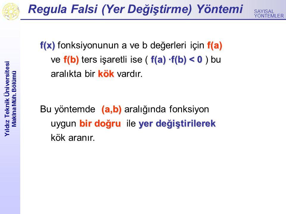Yıldız Teknik Üniversitesi Makina Müh. Bölümü SAYISAL YÖNTEMLER Regula Falsi (Yer Değiştirme) Yöntemi f(x)f(a) f(b)f(a) ·f(b) < 0 kök f(x) fonksiyonun