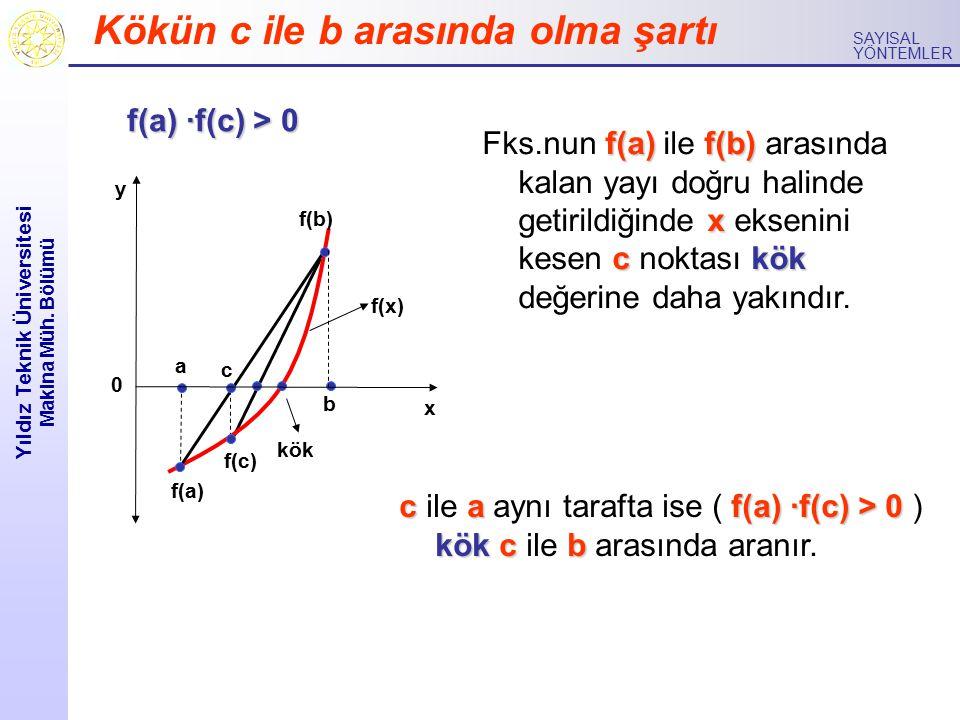 Yıldız Teknik Üniversitesi Makina Müh. Bölümü SAYISAL YÖNTEMLER 0 y x a kök b c f(b) f(a) f(x) f(c) caf(a) ·f(c) > 0 kökc b c ile a aynı tarafta ise (