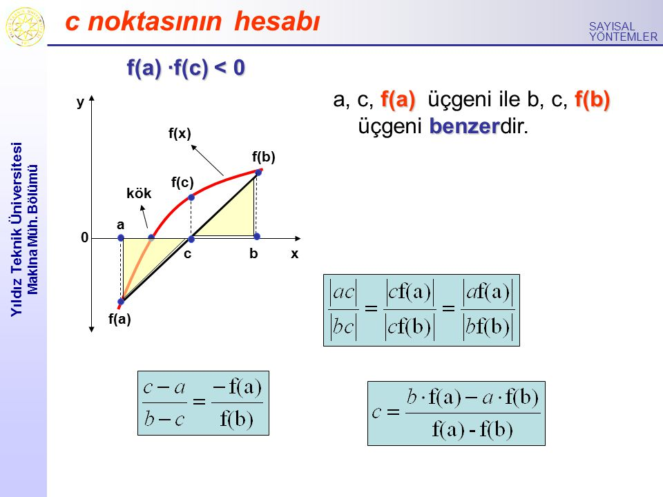 Yıldız Teknik Üniversitesi Makina Müh. Bölümü SAYISAL YÖNTEMLER f(a) ·f(c) < 0 0 y x a kök bc f(b) f(a) f(x) f(c) f(a) f(b) benzer a, c, f(a) üçgeni i