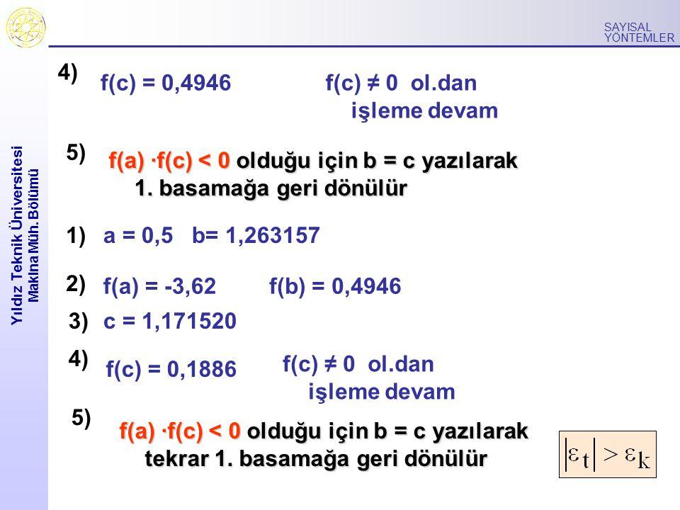 Yıldız Teknik Üniversitesi Makina Müh. Bölümü SAYISAL YÖNTEMLER 4) f(c) ≠ 0 ol.dan işleme devam f(c) = 0,4946 5) f(a) ·f(c) < 0 olduğu için b = c yazı