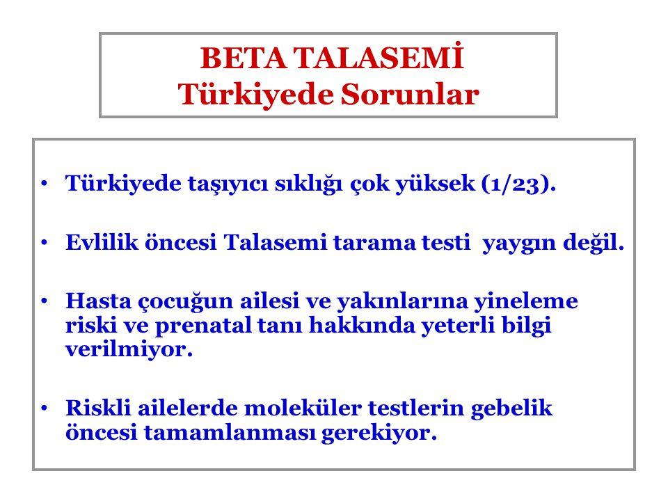 BETA TALASEMİ Türkiyede Sorunlar Türkiyede taşıyıcı sıklığı çok yüksek (1/23). Evlilik öncesi Talasemi tarama testi yaygın değil. Hasta çocuğun ailesi