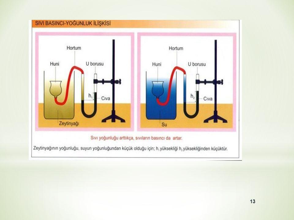 Homojen bir yapıya sahip maddenin birim hacminin kütlesi. Yoğunluk birimi gram/cm³ (gram/mililitre) veya kg/m³'tür. Yoğunluk, herhangi bir cismin hacm