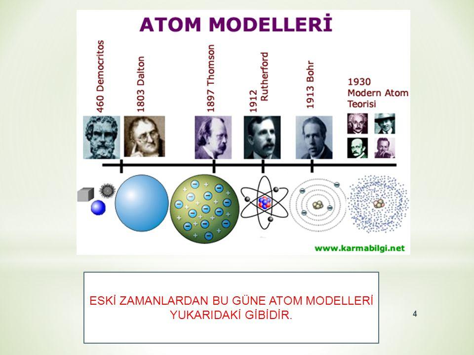 * Bir elementin bütün atomları birbirinin aynıdır. * Farklı elementlerin atomları ise birbirinden farklıdır. 3