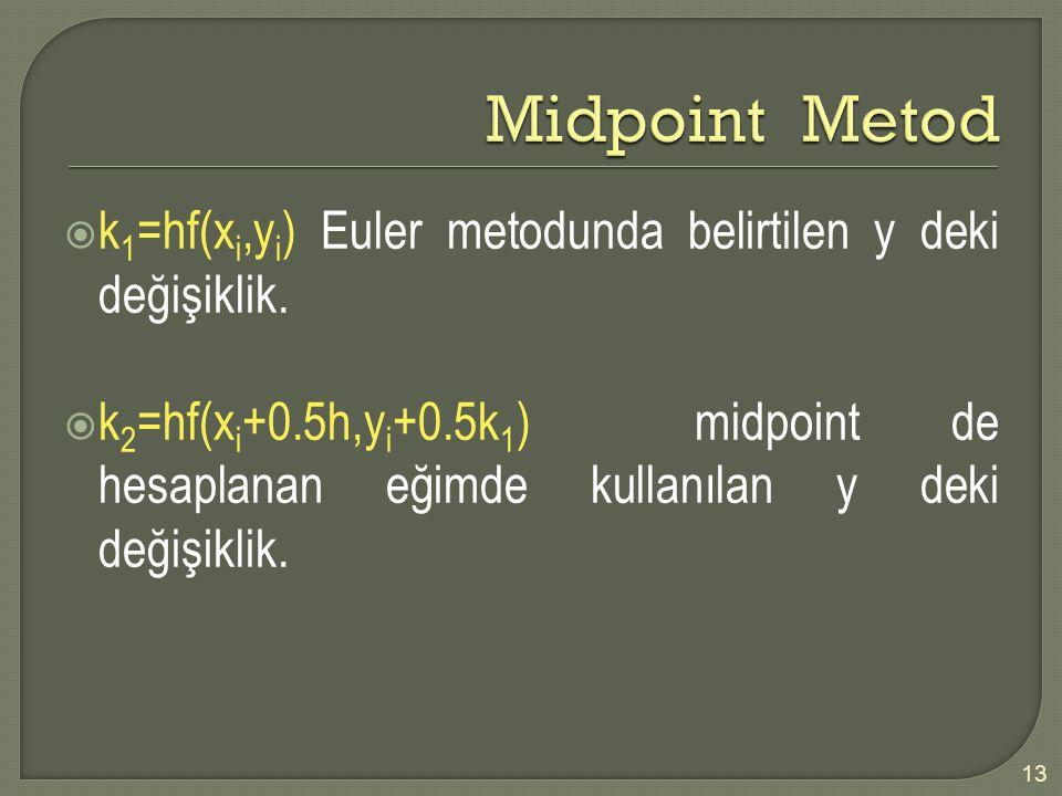  k 1 =hf(x i,y i ) Euler metodunda belirtilen y deki değişiklik.  k 2 =hf(x i +0.5h,y i +0.5k 1 ) midpoint de hesaplanan eğimde kullanılan y deki de