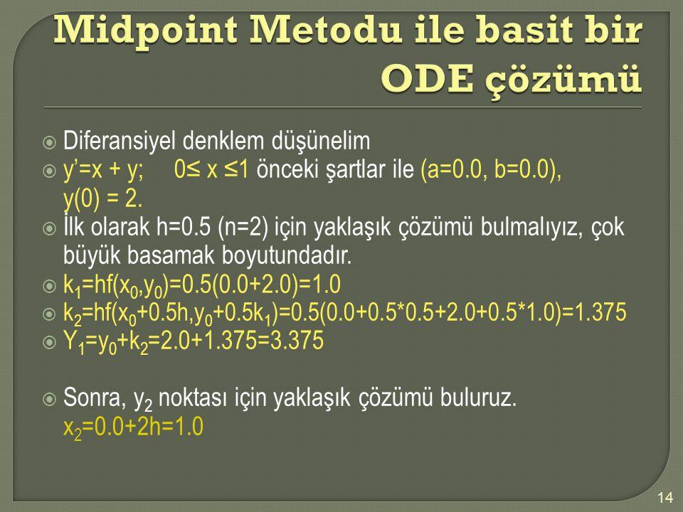  Diferansiyel denklem düşünelim  y'=x + y; 0≤ x ≤1 önceki şartlar ile (a=0.0, b=0.0), y(0) = 2.  İlk olarak h=0.5 (n=2) için yaklaşık çözümü bulmal