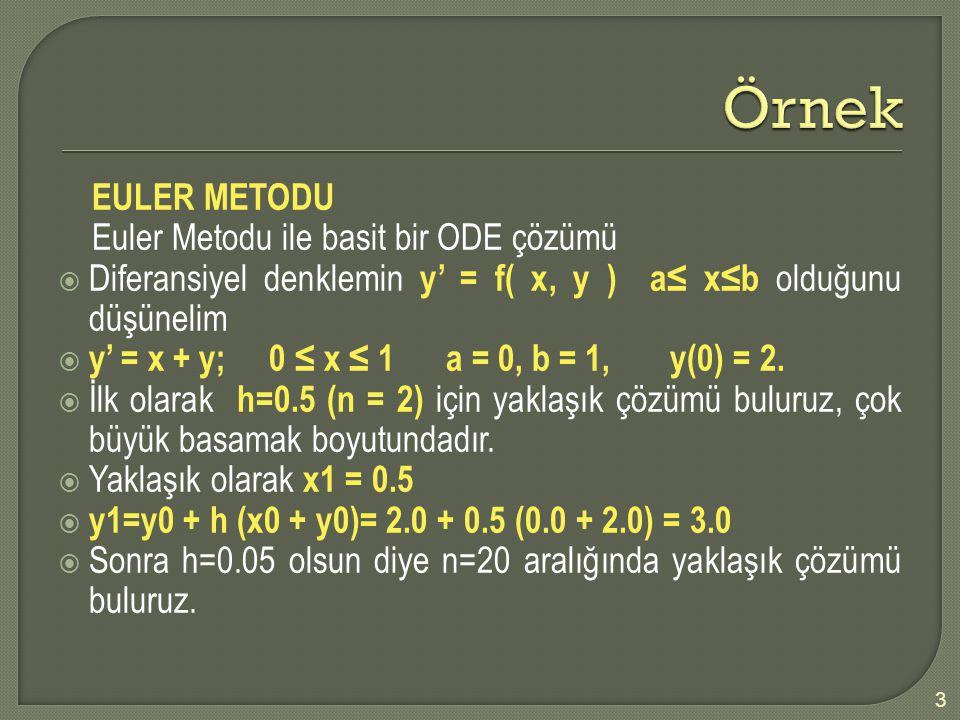 EULER METODU Euler Metodu ile basit bir ODE çözümü  Diferansiyel denklemin y' = f( x, y ) a≤ x≤b olduğunu düşünelim  y' = x + y; 0 ≤ x ≤ 1 a = 0, b