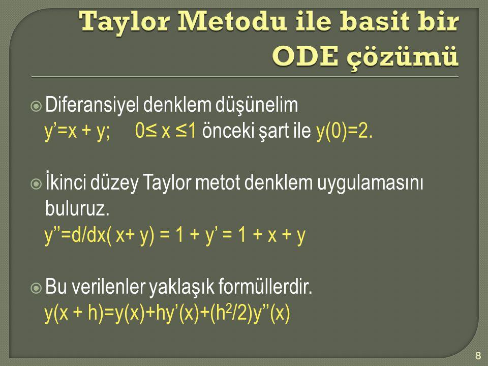 y i+1 =y i +h(x i +y i )+(h 2 /2)(1+x i +y i ) n=2 (h=0.5) için bulduğumuz değerler; y 1 =y 0 +h(x 0 +y 0 )+(h 2 /2)(1+x 0 +y 0 )= =2+0.5(0+2)+((.5) 2 /2)(1+0+2)=3.375 y 2 =y 1 +h(x 1 +y 1 )+(h 2 /2)(1+x 1 +y 1 )= =3.375+0.5(0.5+3.375)+((0.5) 2 /2)(1+0.5+3.375)=5.9219 9