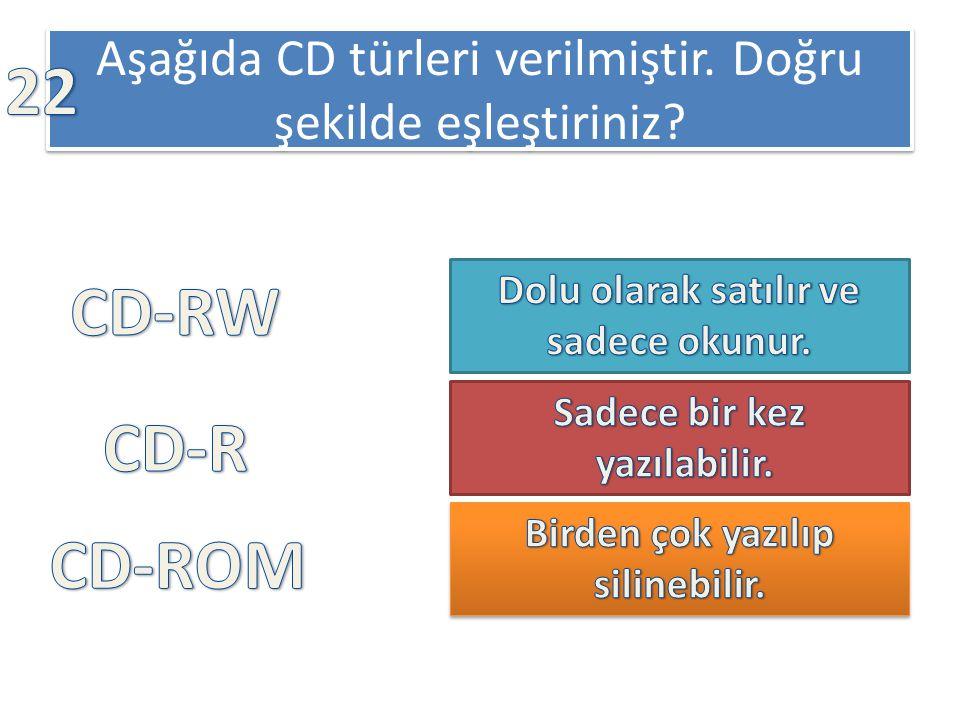 Aşağıda CD türleri verilmiştir. Doğru şekilde eşleştiriniz?
