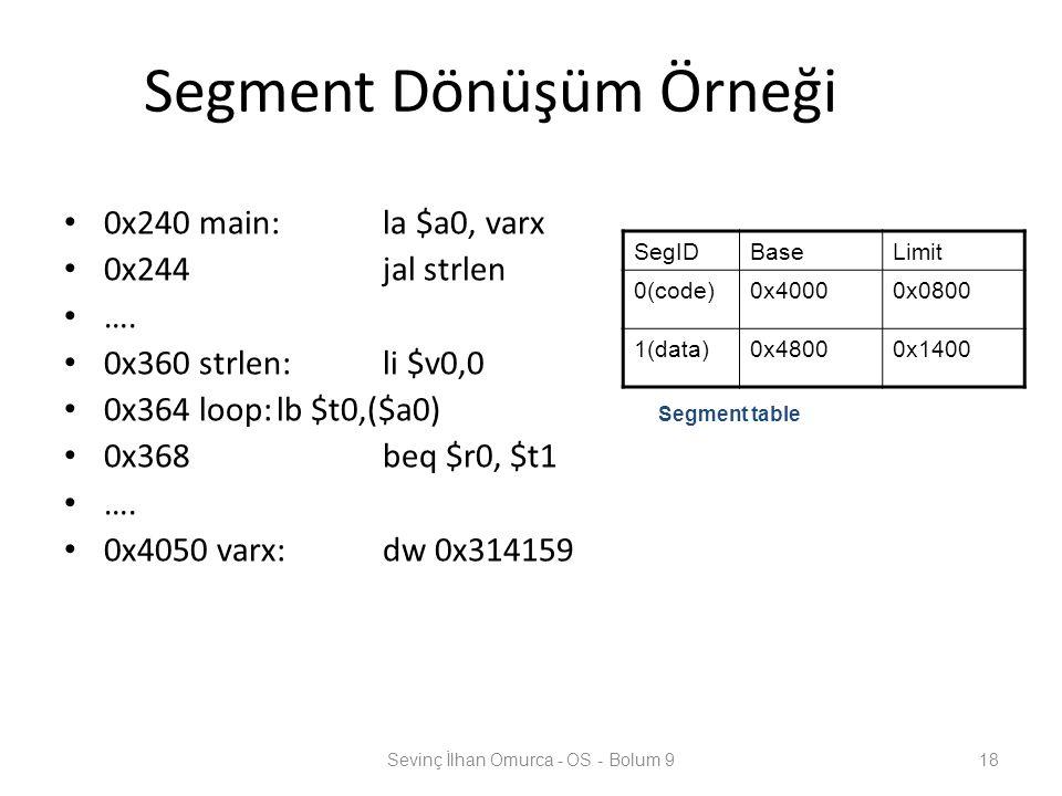 Segment Dönüşüm Örneği 0x240 main:la $a0, varx 0x244 jal strlen …. 0x360 strlen:li $v0,0 0x364 loop:lb $t0,($a0) 0x368 beq $r0, $t1 …. 0x4050 varx:dw