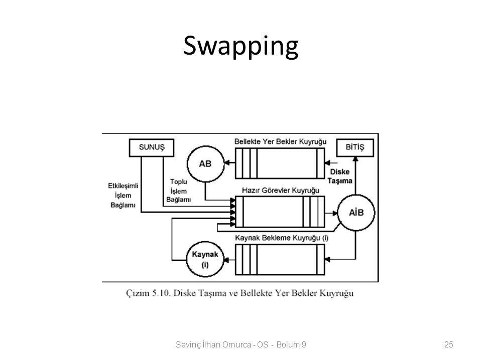 Swapping Sevinç İlhan Omurca - OS - Bolum 925