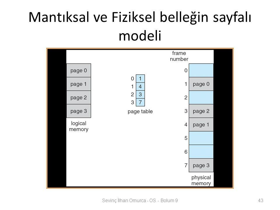 Mantıksal ve Fiziksel belleğin sayfalı modeli Sevinç İlhan Omurca - OS - Bolum 943