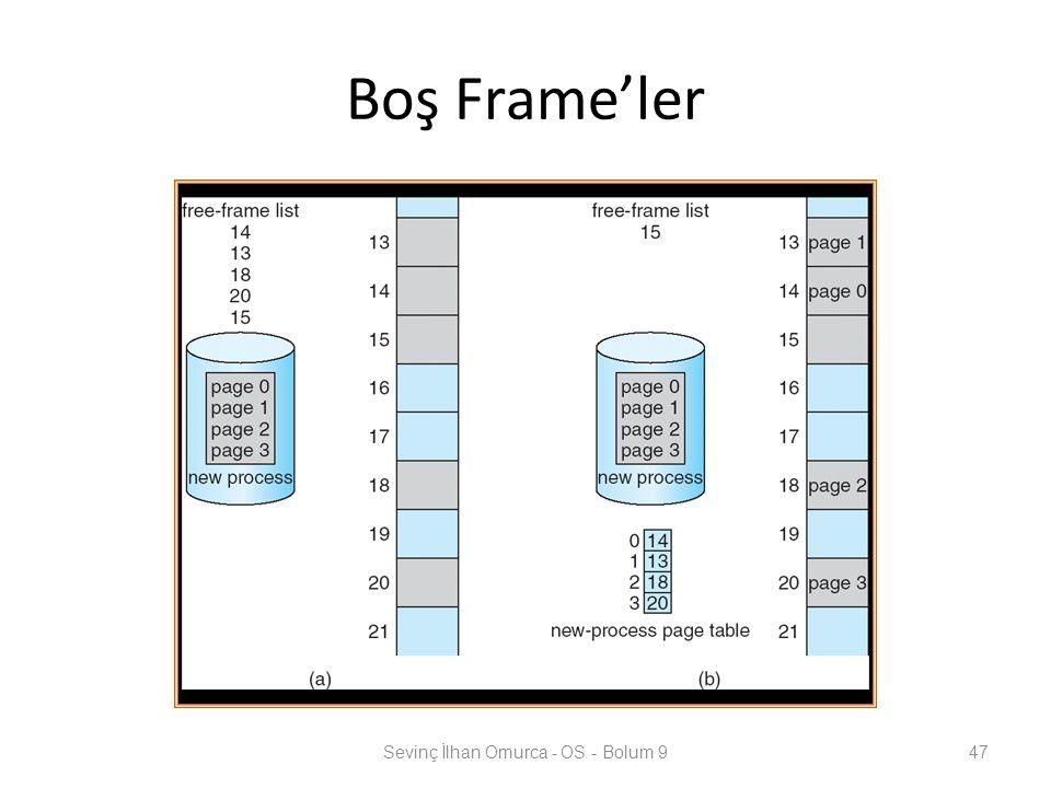 Boş Frame'ler Sevinç İlhan Omurca - OS - Bolum 947