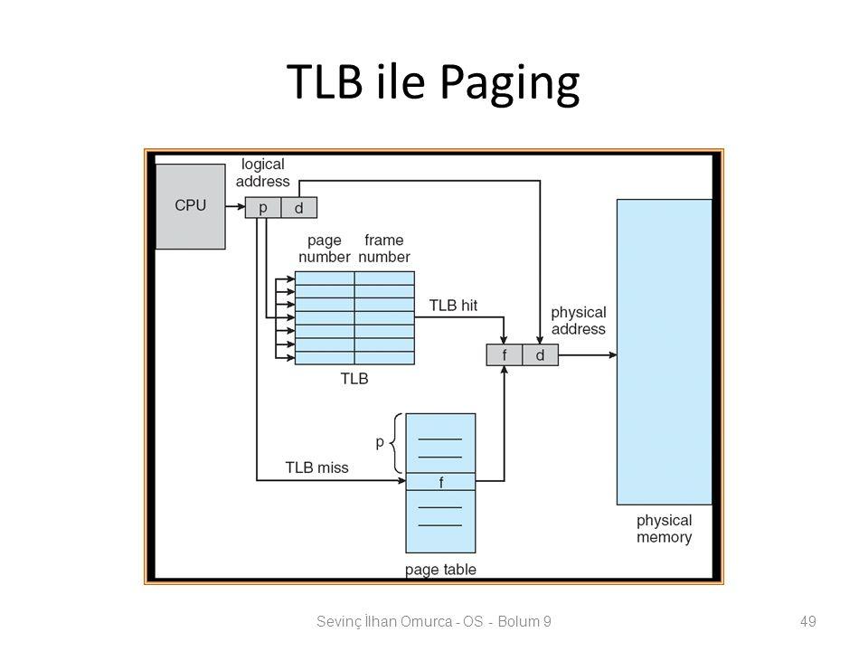 TLB ile Paging Sevinç İlhan Omurca - OS - Bolum 949