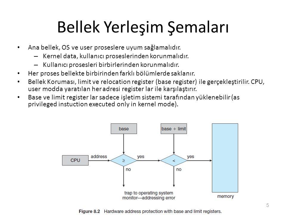 Bellek Yerleşim Şemaları Ana bellek, OS ve user proseslere uyum sağlamalıdır. – Kernel data, kullanıcı proseslerinden korunmalıdır. – Kullanıcı proses