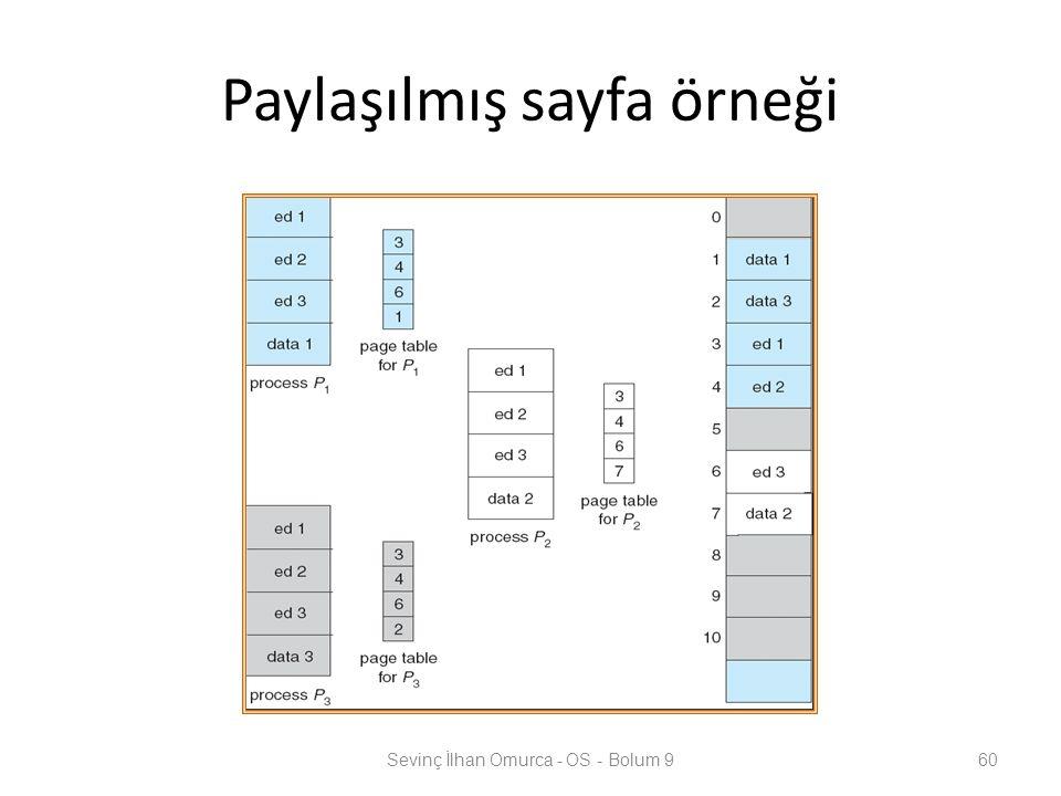 Paylaşılmış sayfa örneği Sevinç İlhan Omurca - OS - Bolum 960