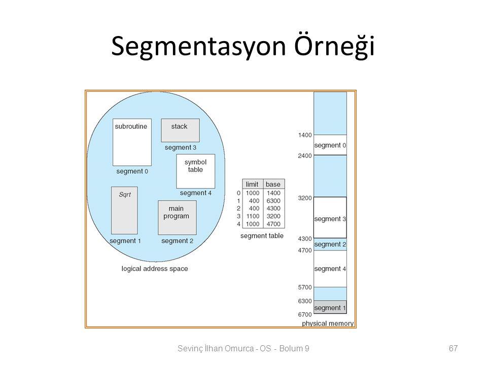 Segmentasyon Örneği Sevinç İlhan Omurca - OS - Bolum 967