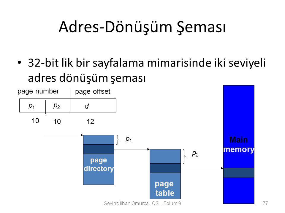 Adres-Dönüşüm Şeması 32-bit lik bir sayfalama mimarisinde iki seviyeli adres dönüşüm şeması Sevinç İlhan Omurca - OS - Bolum 977 page number page offs