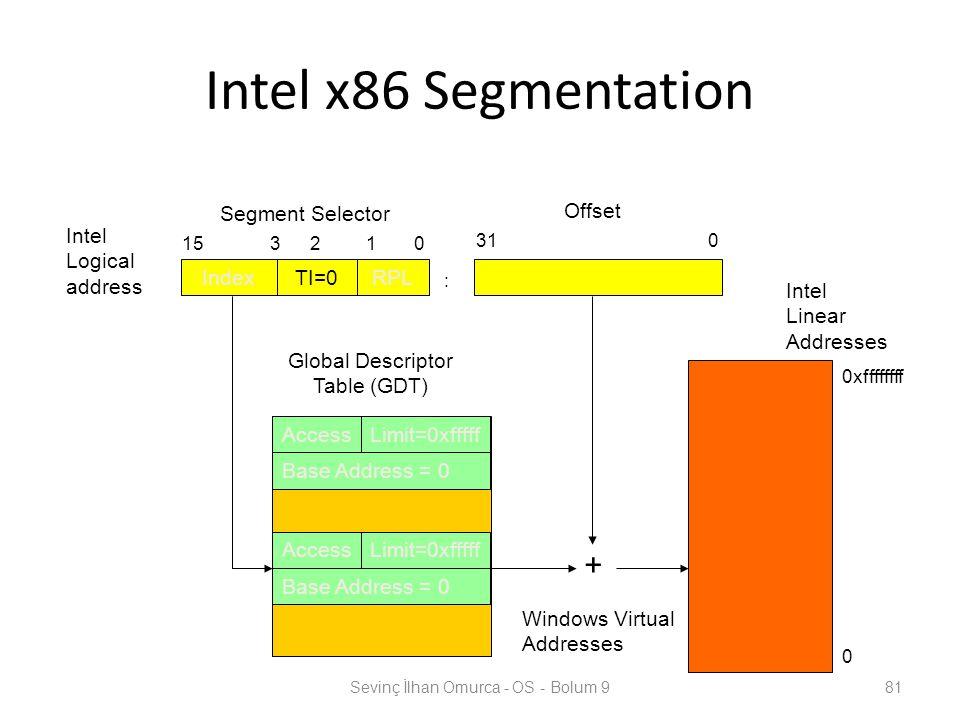 Intel x86 Segmentation Sevinç İlhan Omurca - OS - Bolum 981 IndexTI=0RPL 315210 Intel Logical address Segment Selector 310 Offset : Global Descriptor