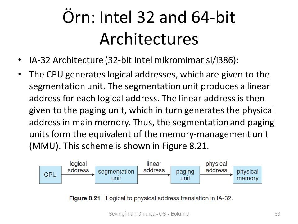 Örn: Intel 32 and 64-bit Architectures IA-32 Architecture (32-bit Intel mikromimarisi/i386): The CPU generates logical addresses, which are given to t