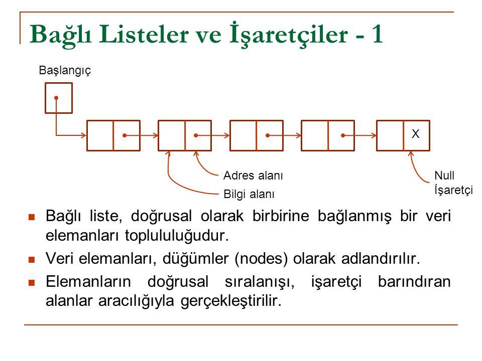 Bağlı Listeler ve İşaretçiler - 1 Bağlı liste, doğrusal olarak birbirine bağlanmış bir veri elemanları toplululuğudur.