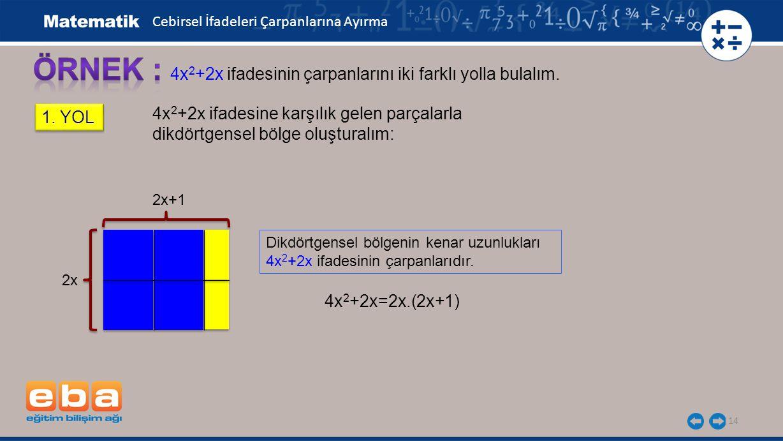 15 4x 2 +2x = 2.2.x.x+2.x.1 2.YOL 4x 2 +2x ifadesindeki terimlerin çarpanlarını yazalım.