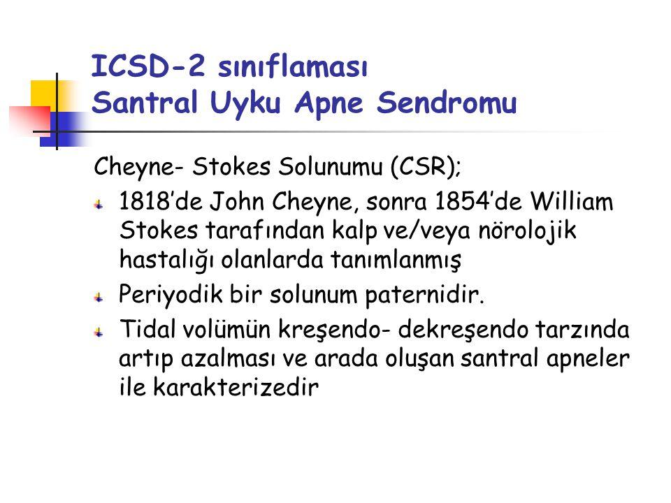 ICSD-2 sınıflaması Santral Uyku Apne Sendromu Cheyne- Stokes Solunumu (CSR); 1818'de John Cheyne, sonra 1854'de William Stokes tarafından kalp ve/veya nörolojik hastalığı olanlarda tanımlanmış Periyodik bir solunum paternidir.