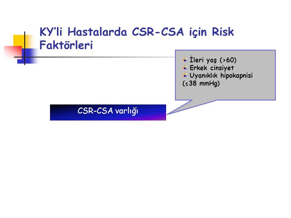 KY'li Hastalarda CSR-CSA için Risk Faktörleri CSR-CSA varlığı İleri yaş (>60) Erkek cinsiyet Uyanıklık hipokapnisi (≤38 mmHg)