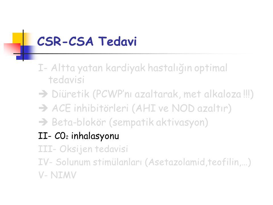 CSR-CSA Tedavi I- Altta yatan kardiyak hastalığın optimal tedavisi  Diüretik (PCWP'nı azaltarak, met alkaloza !!!)  ACE inhibitörleri (AHI ve NOD azaltır)  Beta-blokör (sempatik aktivasyon) II- C0 2 inhalasyonu III- Oksijen tedavisi IV- Solunum stimülanları (Asetazolamid,teofilin,…) V- NIMV