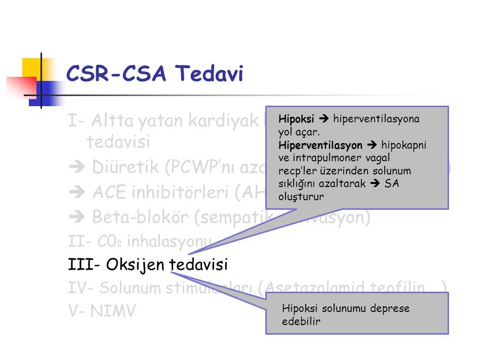 CSR-CSA Tedavi I- Altta yatan kardiyak hastalığın optimal tedavisi  Diüretik (PCWP'nı azaltarak, met alkaloza !!!)  ACE inhibitörleri (AHI ve NOD azaltır)  Beta-blokör (sempatik aktivasyon) II- C0 2 inhalasyonu III- Oksijen tedavisi IV- Solunum stimülanları (Asetazolamid,teofilin,…) V- NIMV Hipoksi  hiperventilasyona yol açar.