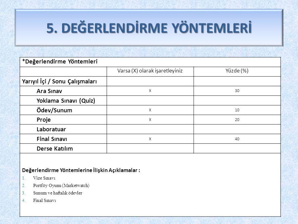 5. DEĞERLENDİRME YÖNTEMLERİ *Değerlendirme Yöntemleri Varsa (X) olarak işaretleyinizYüzde (%) Yarıyıl İçi / Sonu Çalışmaları Ara Sınav X30 Yoklama Sın