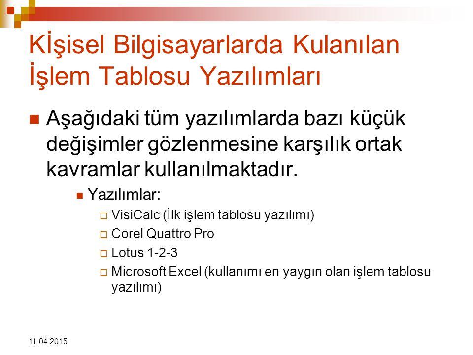 11.04.2015 Excel Microsoft Excel Windows altında çalışan tablo ve matematiksel işlemlerin yapıldığı grafik tabanlı bir Office programıdır.