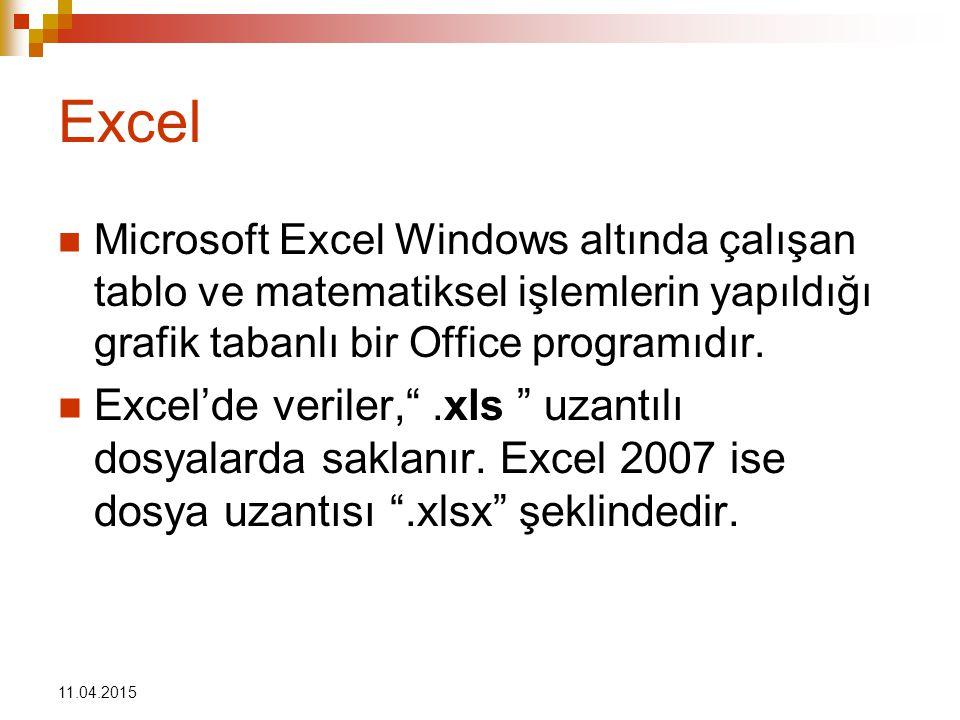 11.04.2015 Temel Kavramlar Excel, çalışma kitaplarından oluşur.