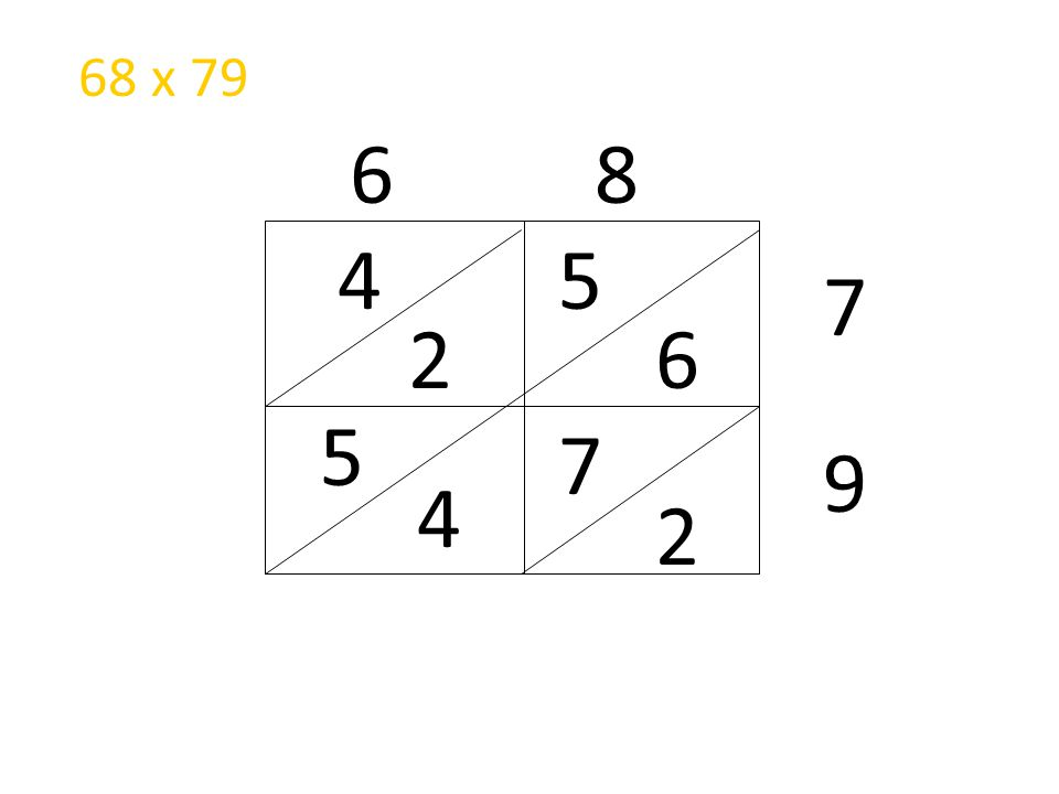 6 8 7 9 5 6 4 2 7 2 5 4 68 x 79