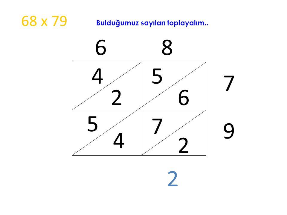 6 8 7 9 5 6 4 2 7 2 5 4 2 68 x 79 Bulduğumuz sayıları toplayalım..