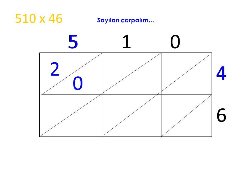 2 0 510 x 46 5 1 0 4 6 5 4 Sayıları çarpalım...