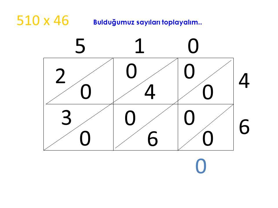 0 4 510 x 46 2 0 5 1 0 4 6 0 0 0 0 0 3 0 0 6 Bulduğumuz sayıları toplayalım..