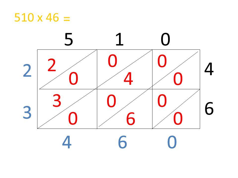 0 4 510 x 46 2 0 4 6 0 0 0 0 0 6 3 0 604 3 2 604 3 2 =