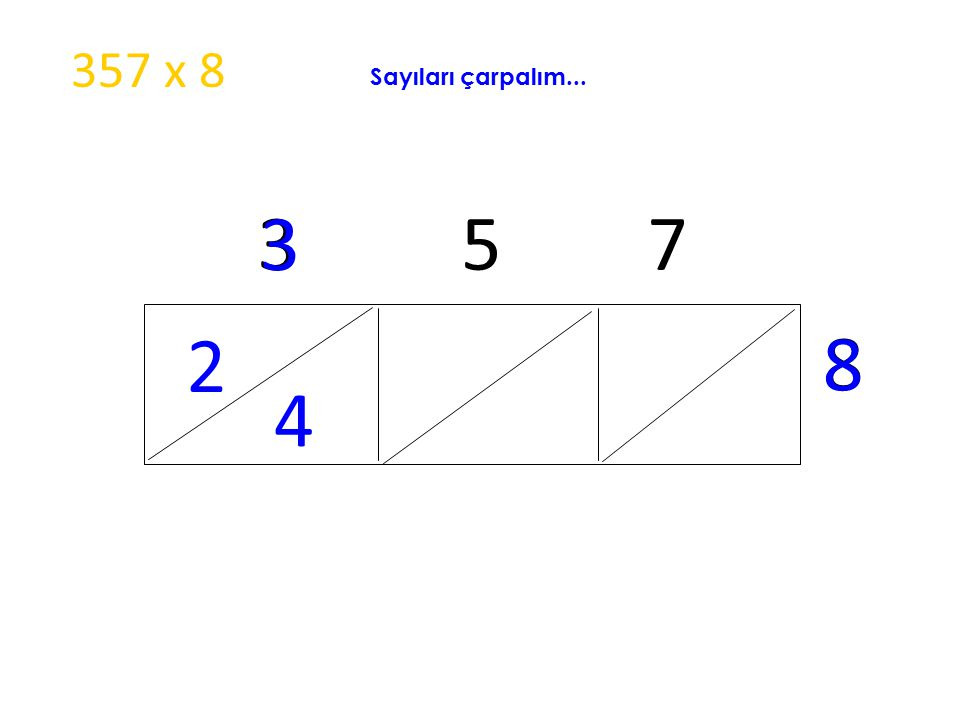 2 4 Sayıları çarpalım... 3 5 7 8 3 8 357 x 8