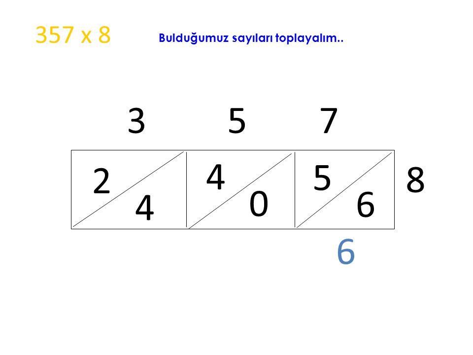 6 Bulduğumuz sayıları toplayalım.. 2 4 3 5 7 8 4 0 5 6 357 x 8