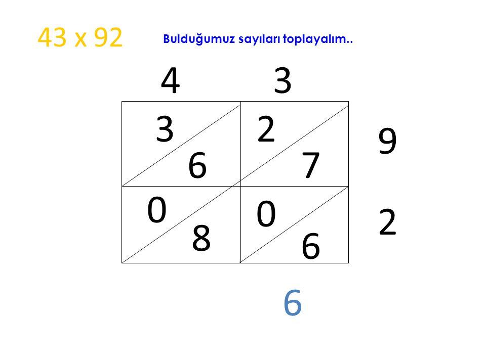 4 3 9 2 2 7 3 6 0 6 0 8 6 43 x 92 Bulduğumuz sayıları toplayalım..