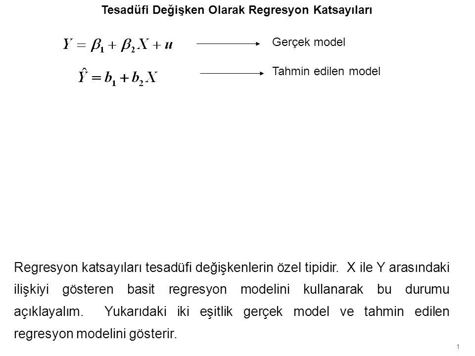 Y'nin X, parametre değerleri ve u tarafından belirlendiği modeli seçin X için veri seçin Parametre değerlerini seçin u'nun dağılımını seçin Model Y'nin değerlerini üretin Basit doğrusal regresyon uygulandığında EKK regresyon katsayılarının davranışını araştıralım.