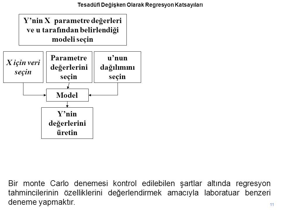 Tesadüfi Değişken Olarak Regresyon Katsayıları Y'nin X parametre değerleri ve u tarafından belirlendiği modeli seçin X için veri seçin Parametre değerlerini seçin u'nun dağılımını seçin Model Y'nin değerlerini üretin Bir monte Carlo denemesi kontrol edilebilen şartlar altında regresyon tahmincilerinin özelliklerini değerlendirmek amacıyla laboratuar benzeri deneme yapmaktır.