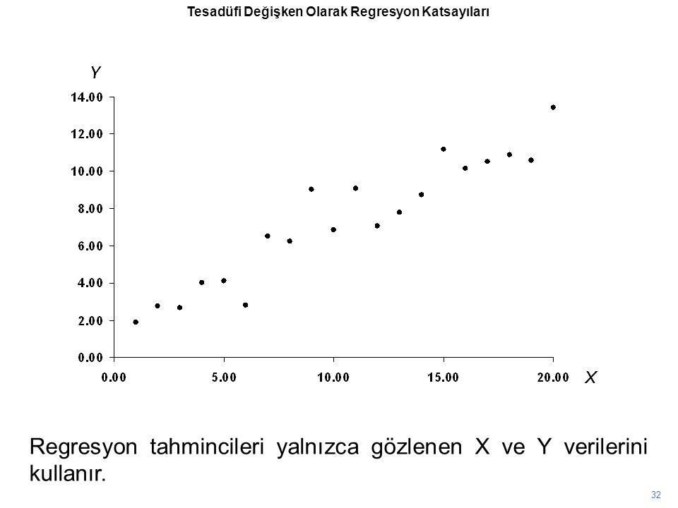 Regresyon tahmincileri yalnızca gözlenen X ve Y verilerini kullanır.