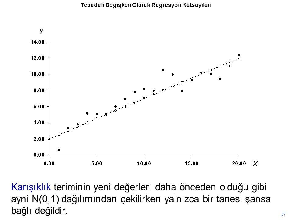 Karışıklık teriminin yeni değerleri daha önceden olduğu gibi ayni N(0,1) dağılımından çekilirken yalnızca bir tanesi şansa bağlı değildir.
