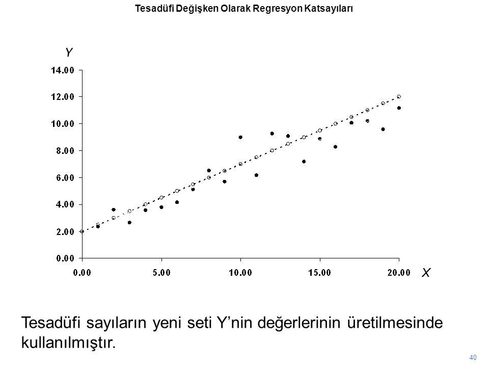 Tesadüfi sayıların yeni seti Y'nin değerlerinin üretilmesinde kullanılmıştır.