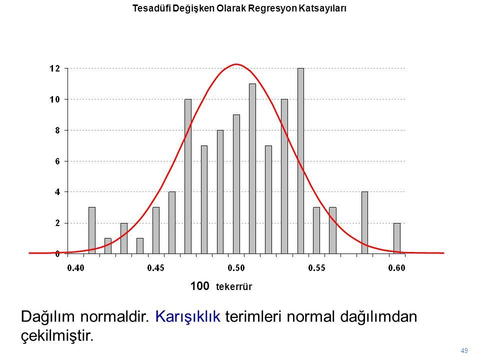 Dağılım normaldir.Karışıklık terimleri normal dağılımdan çekilmiştir.