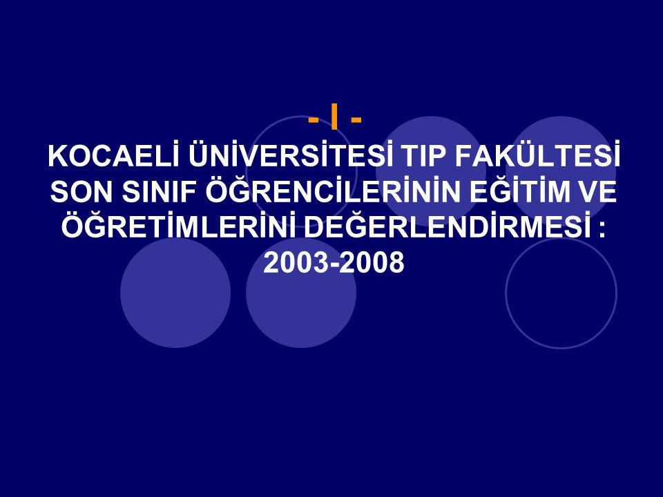 Araştırmanın amacı Tıp Fakültesini bitirmek üzere olan öğrencilerin tıp eğitimini değerlendirmektir.